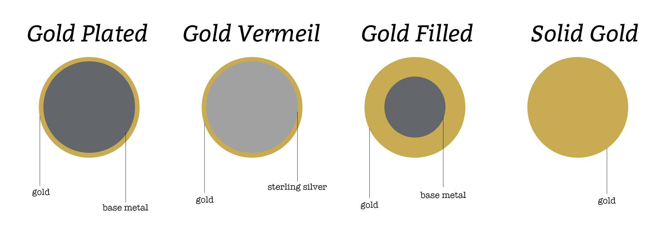 gold-plated-vs-solid-gold